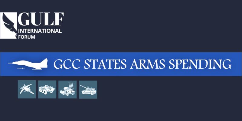 GCC States Arms Spending