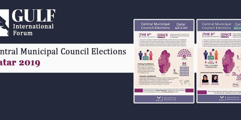 Qatar 2019 Municipal Elections Infograph